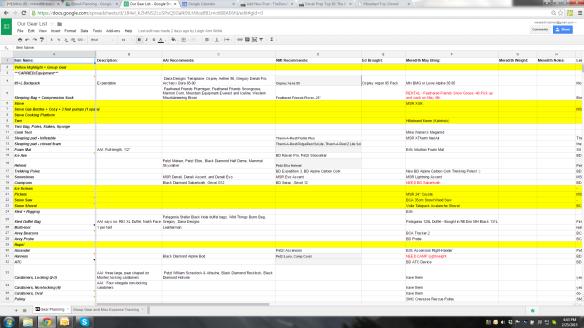 Denali Gear List